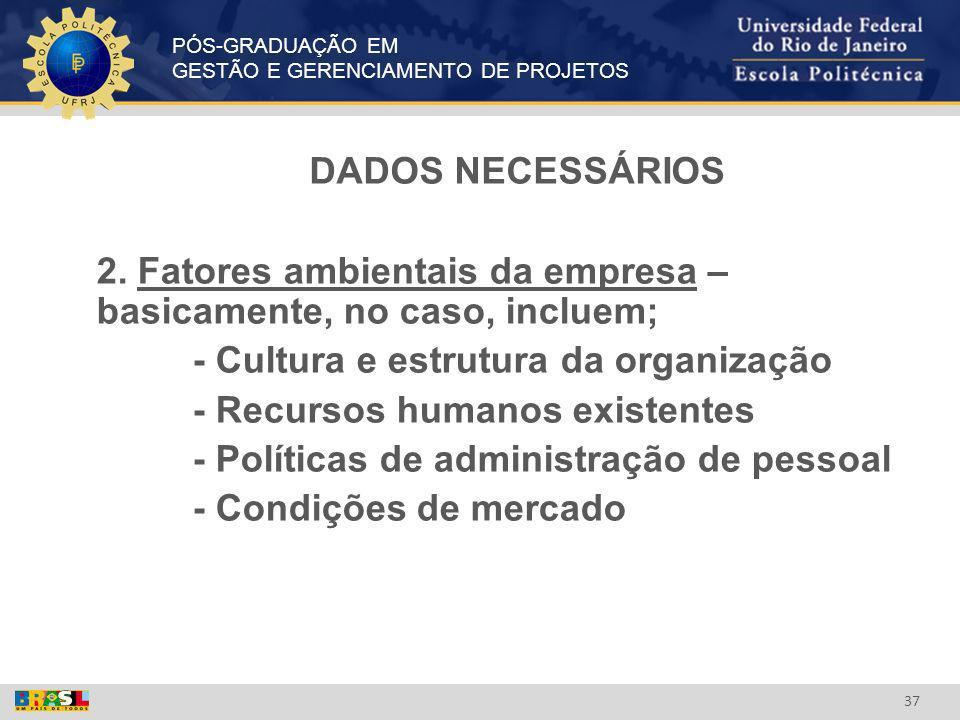 DADOS NECESSÁRIOS 2. Fatores ambientais da empresa – basicamente, no caso, incluem; - Cultura e estrutura da organização.