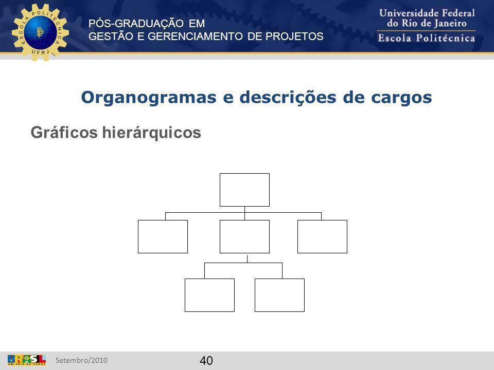 Organogramas e descrições de cargos