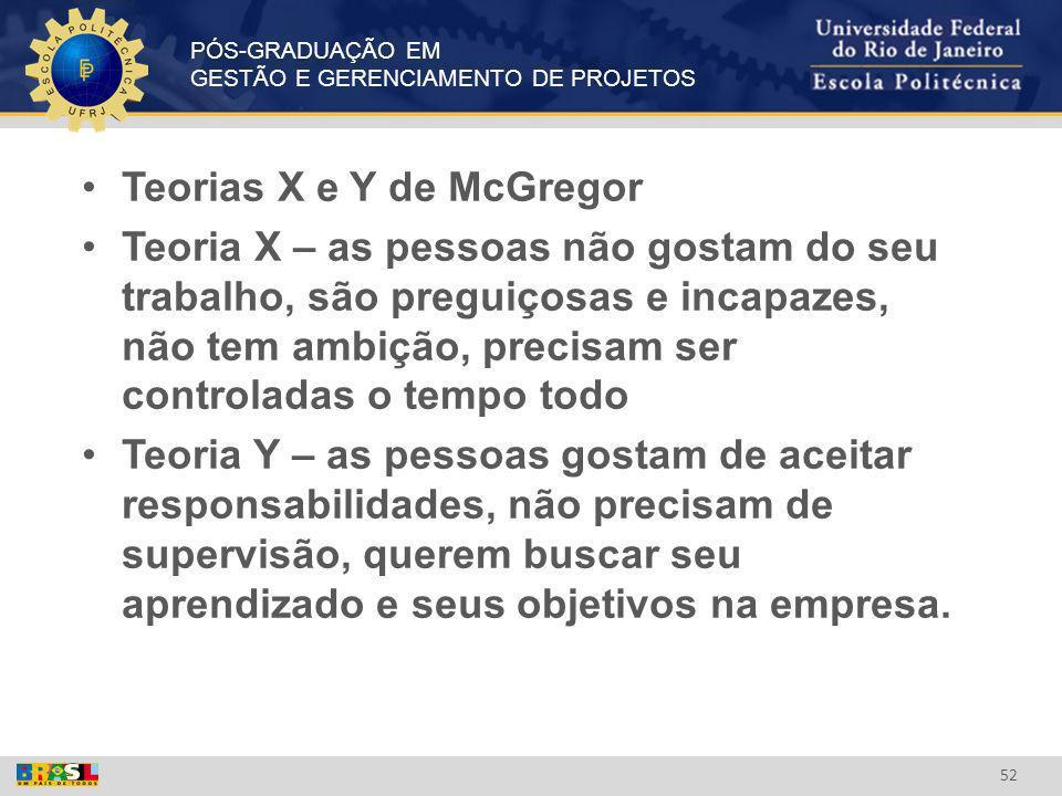 Teorias X e Y de McGregor