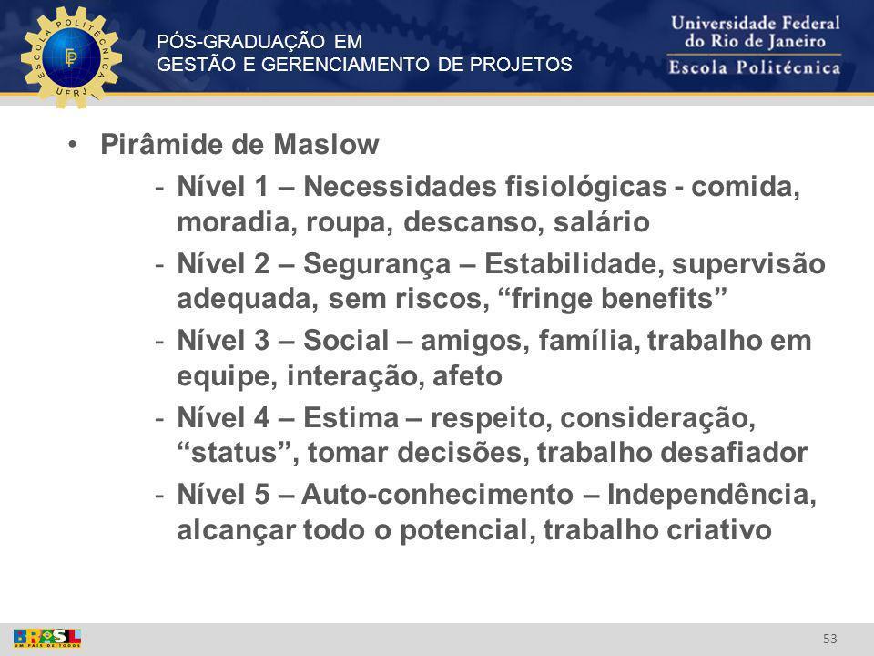 Pirâmide de Maslow Nível 1 – Necessidades fisiológicas - comida, moradia, roupa, descanso, salário.