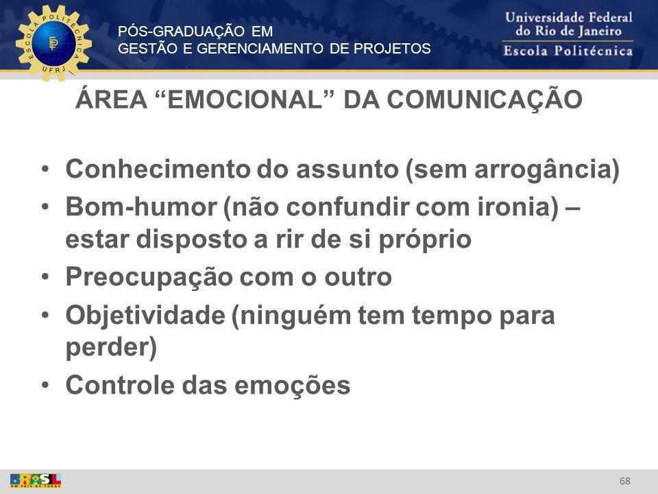 ÁREA EMOCIONAL DA COMUNICAÇÃO