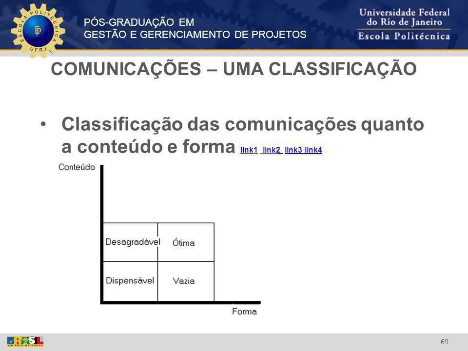 COMUNICAÇÕES – UMA CLASSIFICAÇÃO