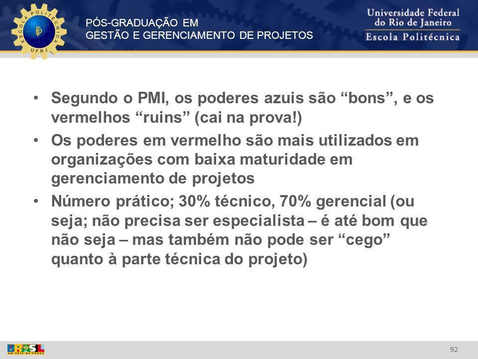 Segundo o PMI, os poderes azuis são bons , e os vermelhos ruins (cai na prova!)