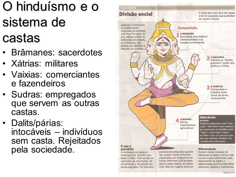 O hinduísmo e o sistema de castas