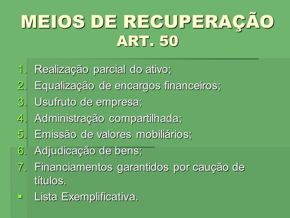 MEIOS DE RECUPERAÇÃO ART. 50