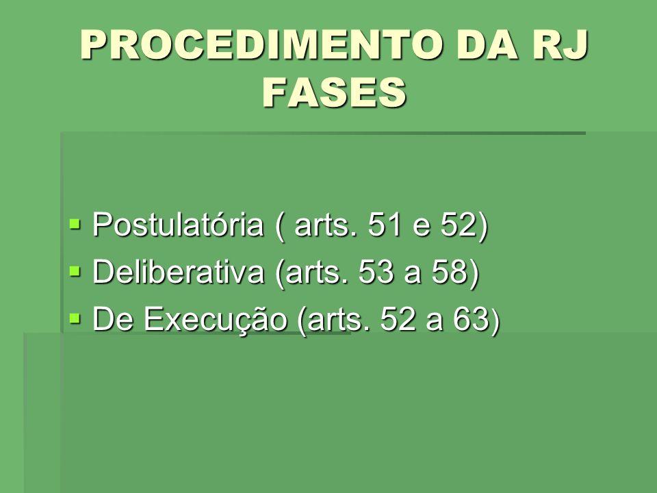 PROCEDIMENTO DA RJ FASES