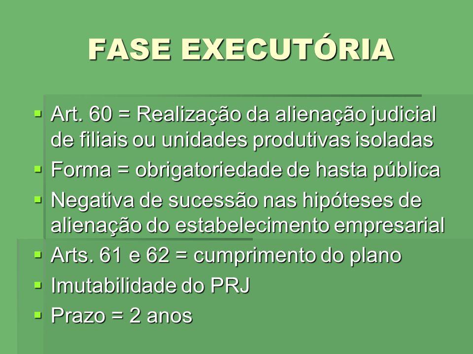 FASE EXECUTÓRIA Art. 60 = Realização da alienação judicial de filiais ou unidades produtivas isoladas.