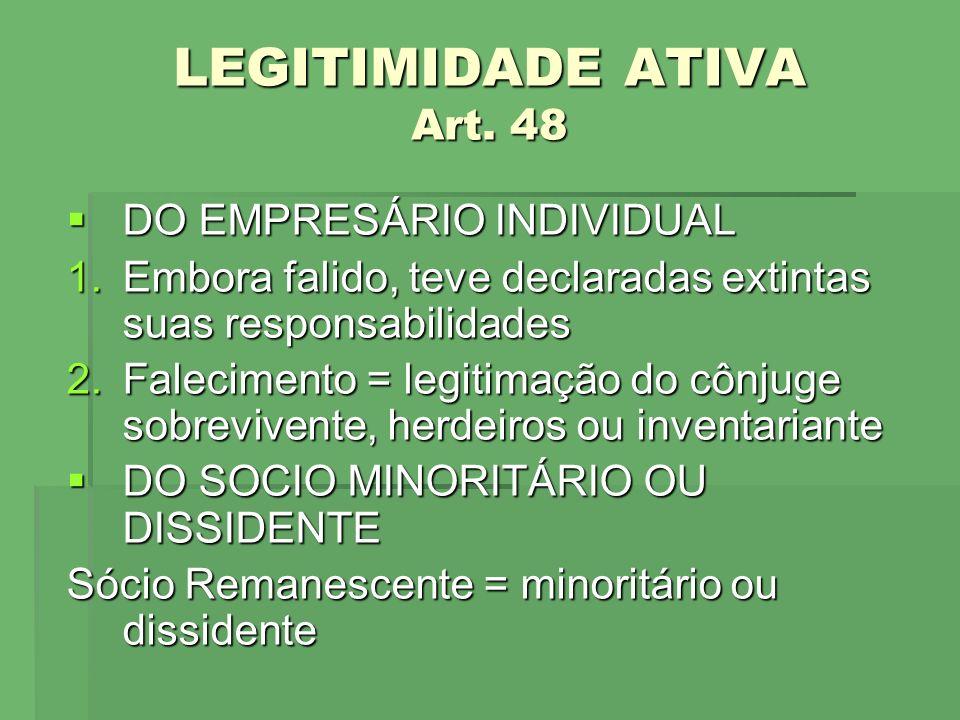 LEGITIMIDADE ATIVA Art. 48