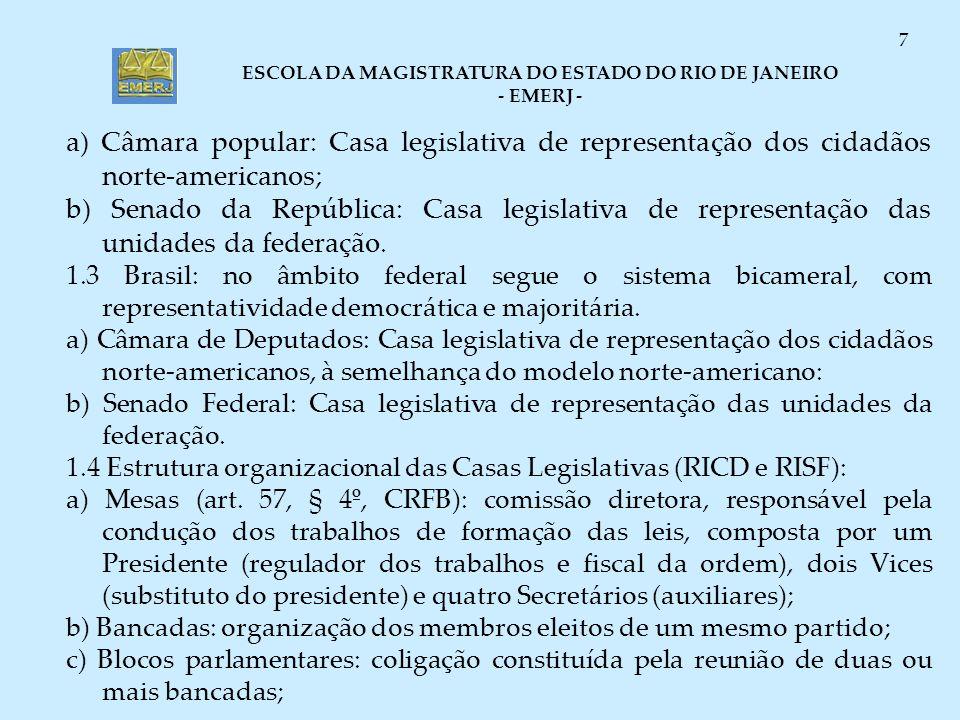 a) Câmara popular: Casa legislativa de representação dos cidadãos norte-americanos;