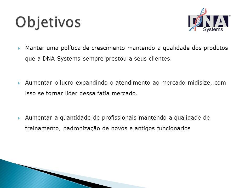 Objetivos Manter uma política de crescimento mantendo a qualidade dos produtos que a DNA Systems sempre prestou a seus clientes.