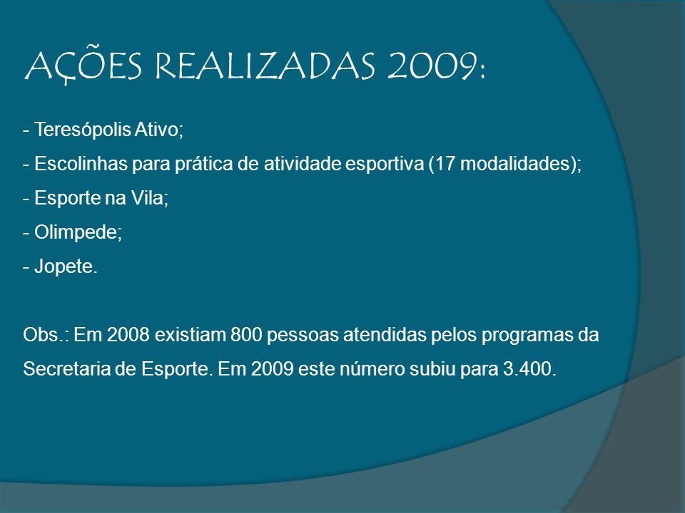 AÇÕES REALIZADAS 2009: Teresópolis Ativo;