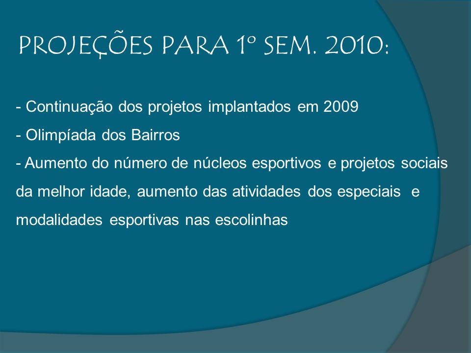 PROJEÇÕES PARA 1º SEM. 2010: Continuação dos projetos implantados em 2009. Olimpíada dos Bairros.