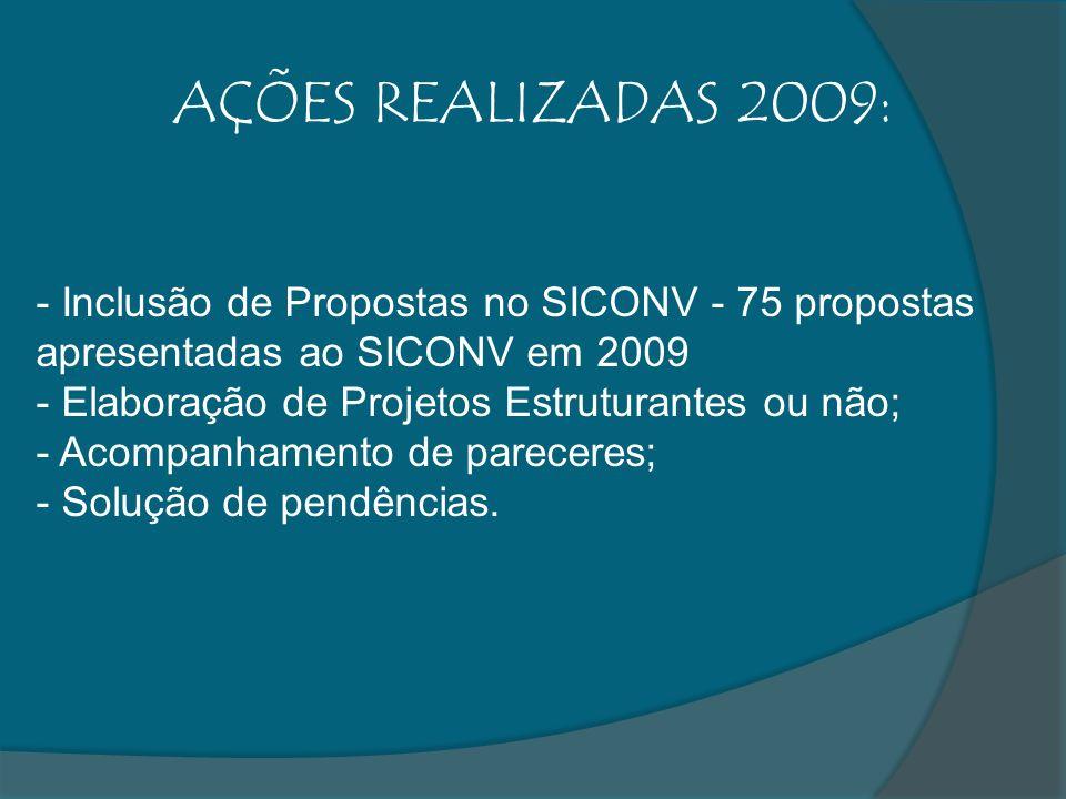 AÇÕES REALIZADAS 2009: - Inclusão de Propostas no SICONV - 75 propostas apresentadas ao SICONV em 2009.