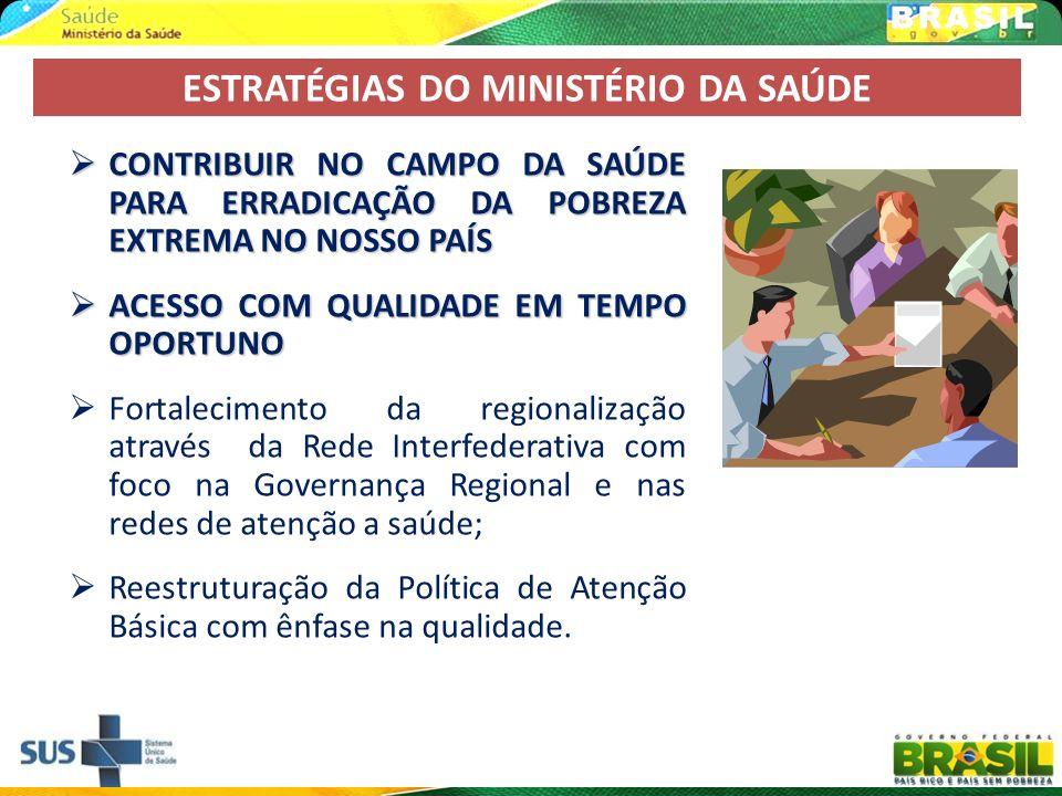ESTRATÉGIAS DO MINISTÉRIO DA SAÚDE