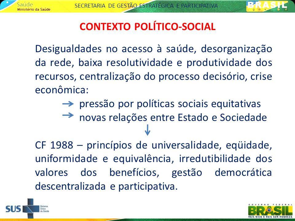 CONTEXTO POLÍTICO-SOCIAL