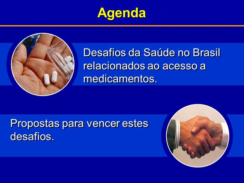Agenda Desafios da Saúde no Brasil relacionados ao acesso a medicamentos.