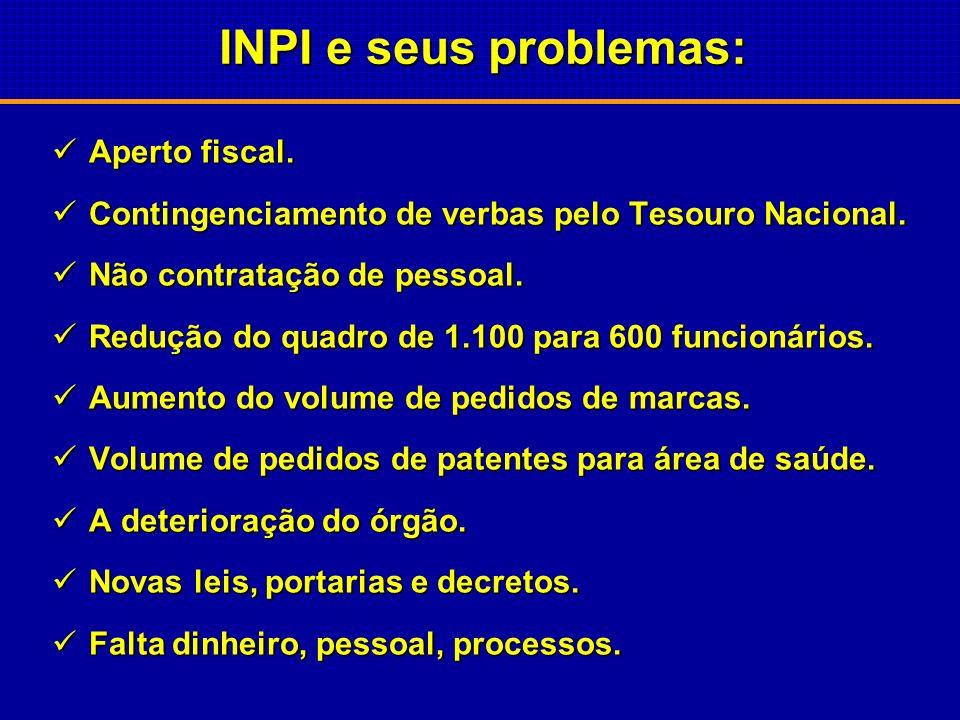 INPI e seus problemas: Aperto fiscal.