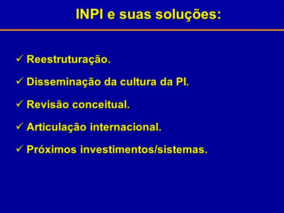 INPI e suas soluções: Reestruturação. Disseminação da cultura da PI.