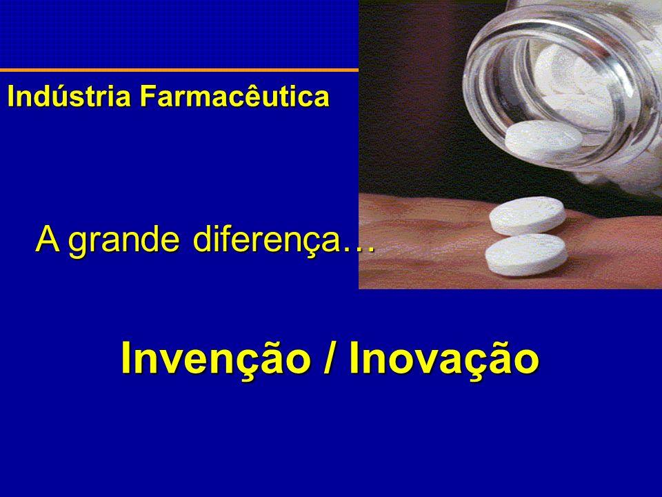 Indústria Farmacêutica
