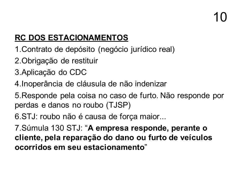10 RC DOS ESTACIONAMENTOS Contrato de depósito (negócio jurídico real)