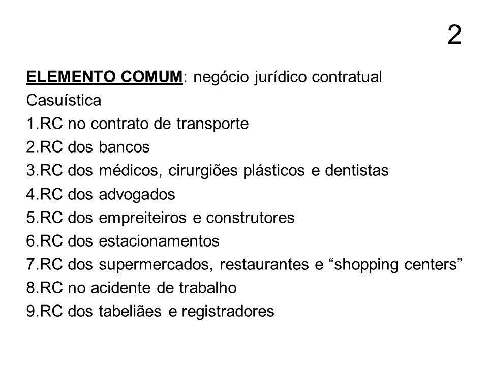 2 ELEMENTO COMUM: negócio jurídico contratual Casuística
