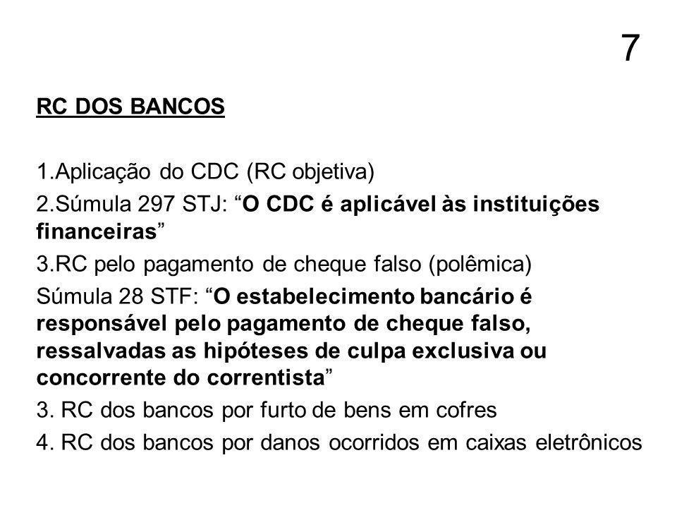 7 RC DOS BANCOS Aplicação do CDC (RC objetiva)