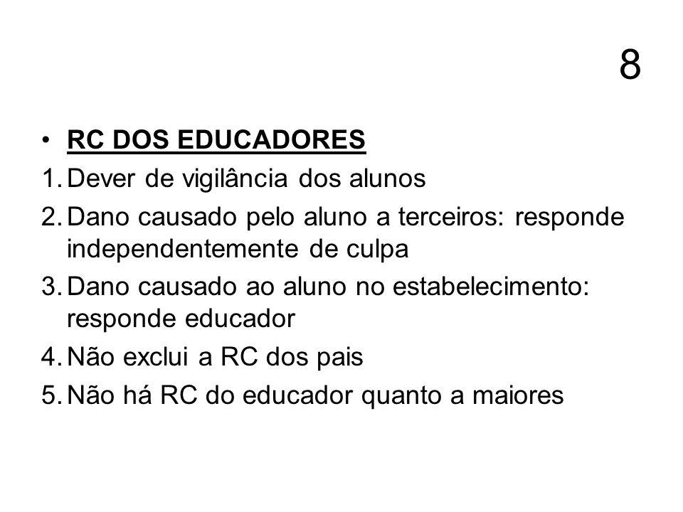 8 RC DOS EDUCADORES Dever de vigilância dos alunos