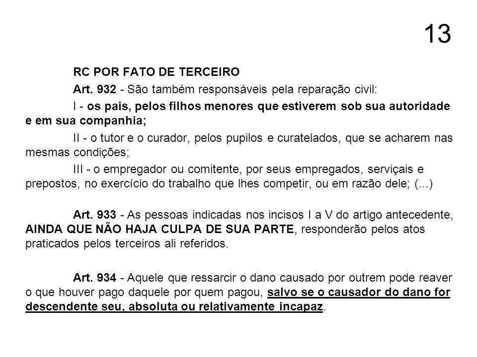 13 RC POR FATO DE TERCEIRO. Art. 932 - São também responsáveis pela reparação civil: