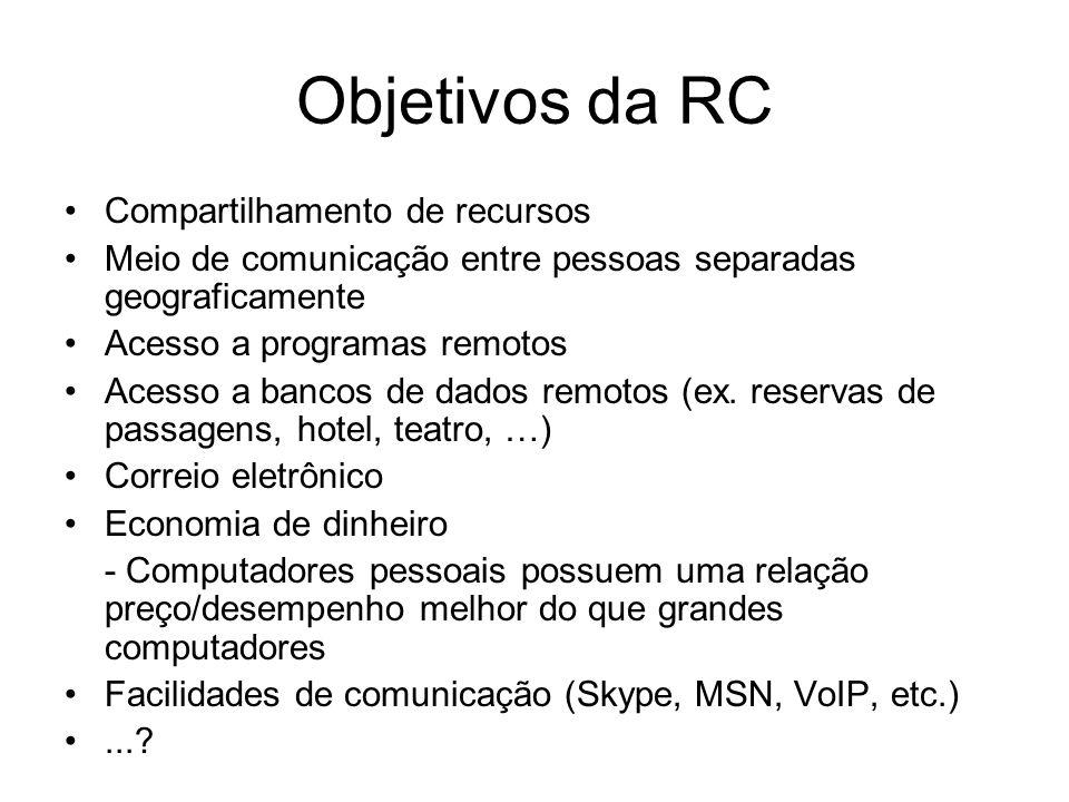 Objetivos da RC Compartilhamento de recursos