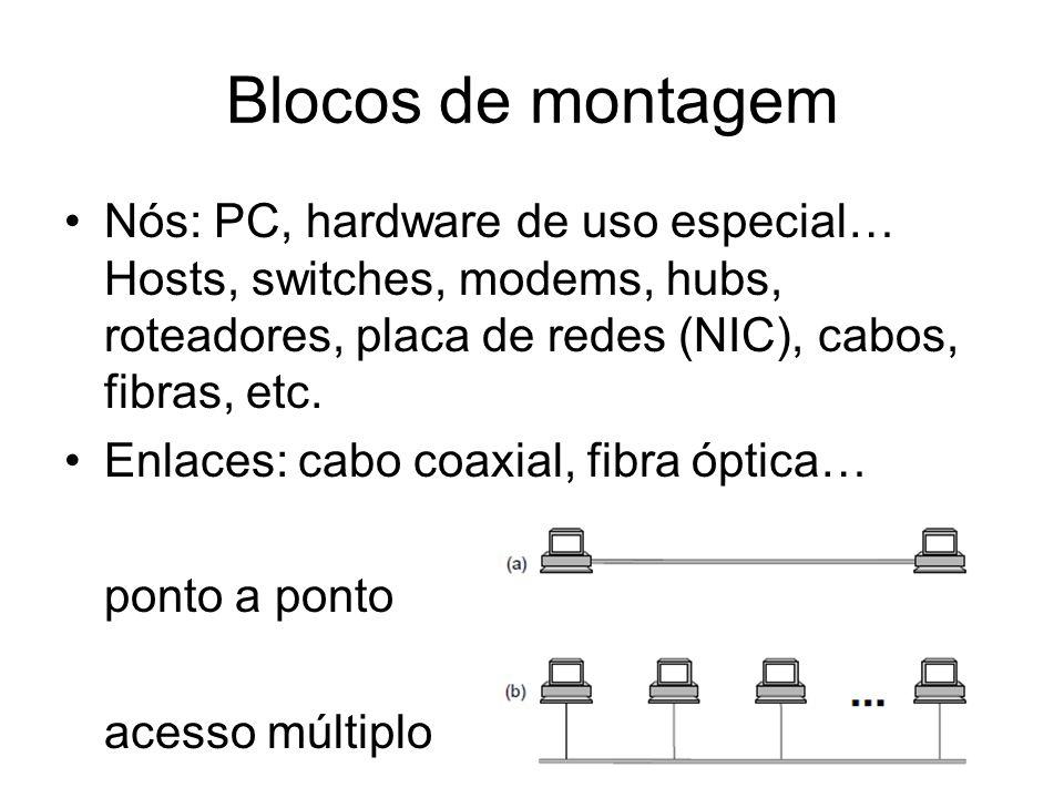 Blocos de montagem Nós: PC, hardware de uso especial… Hosts, switches, modems, hubs, roteadores, placa de redes (NIC), cabos, fibras, etc.