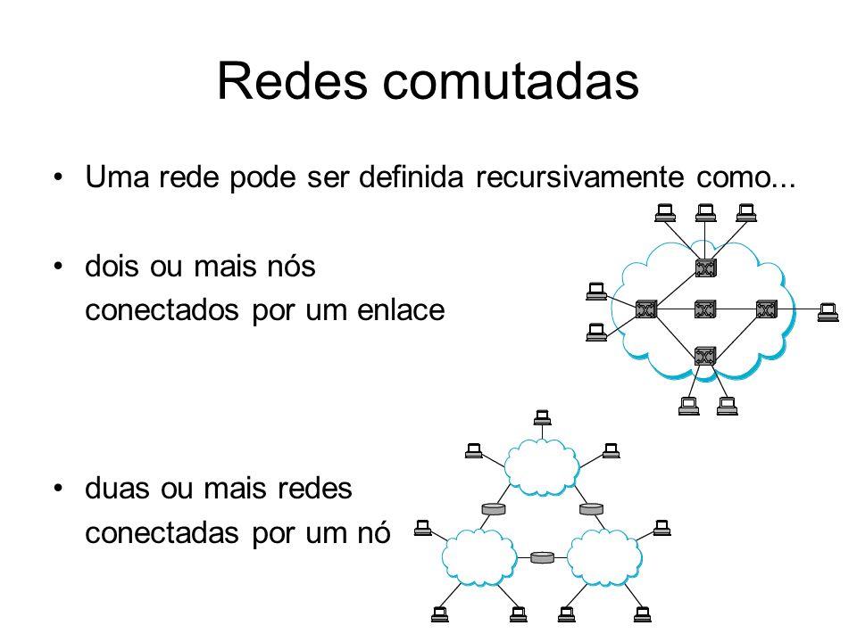 Redes comutadas Uma rede pode ser definida recursivamente como...