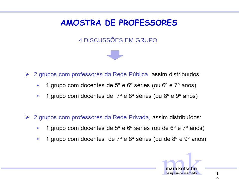 mk AMOSTRA DE PROFESSORES 4 DISCUSSÕES EM GRUPO
