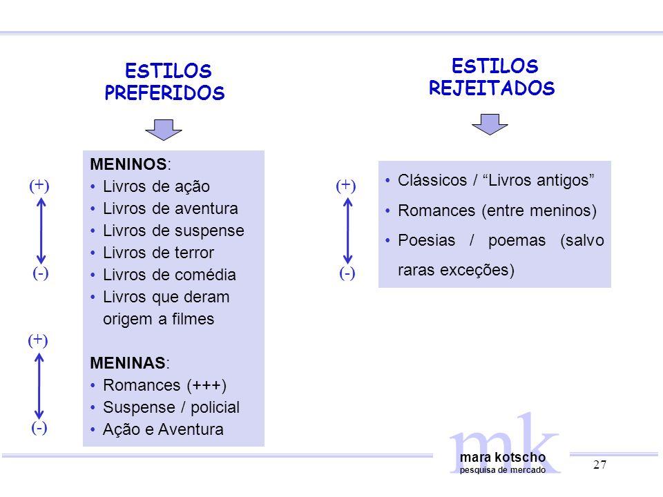 mk ESTILOS ESTILOS REJEITADOS PREFERIDOS MENINOS: Livros de ação