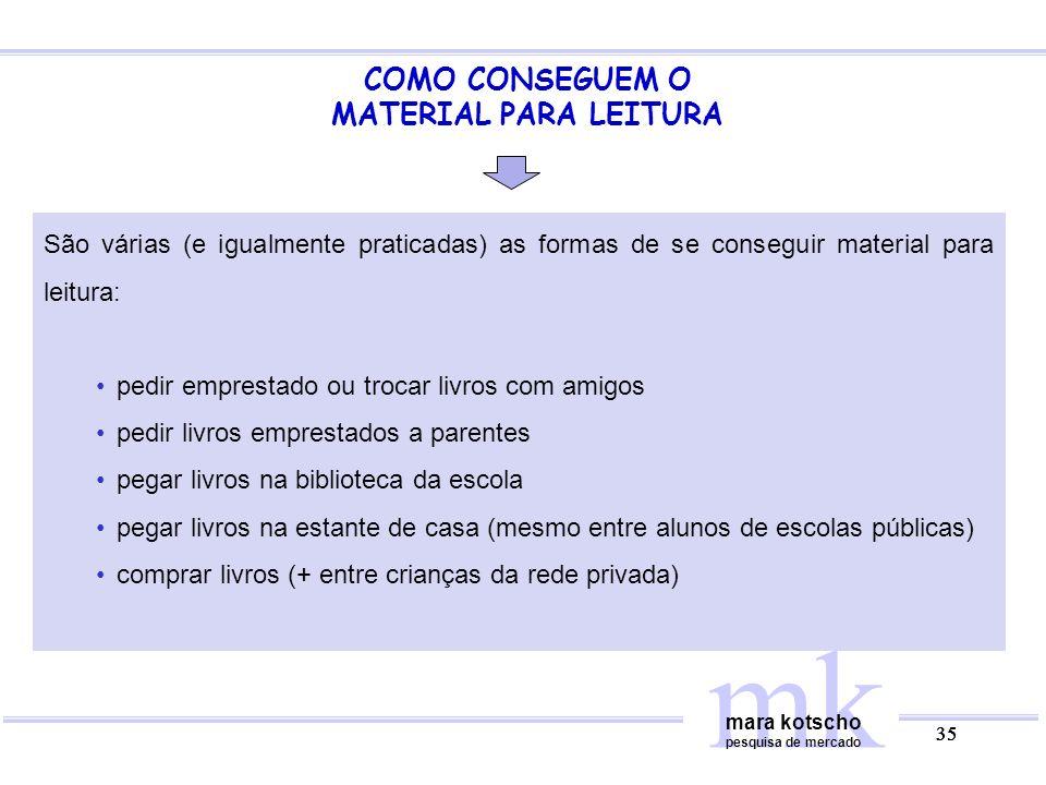 mk COMO CONSEGUEM O MATERIAL PARA LEITURA