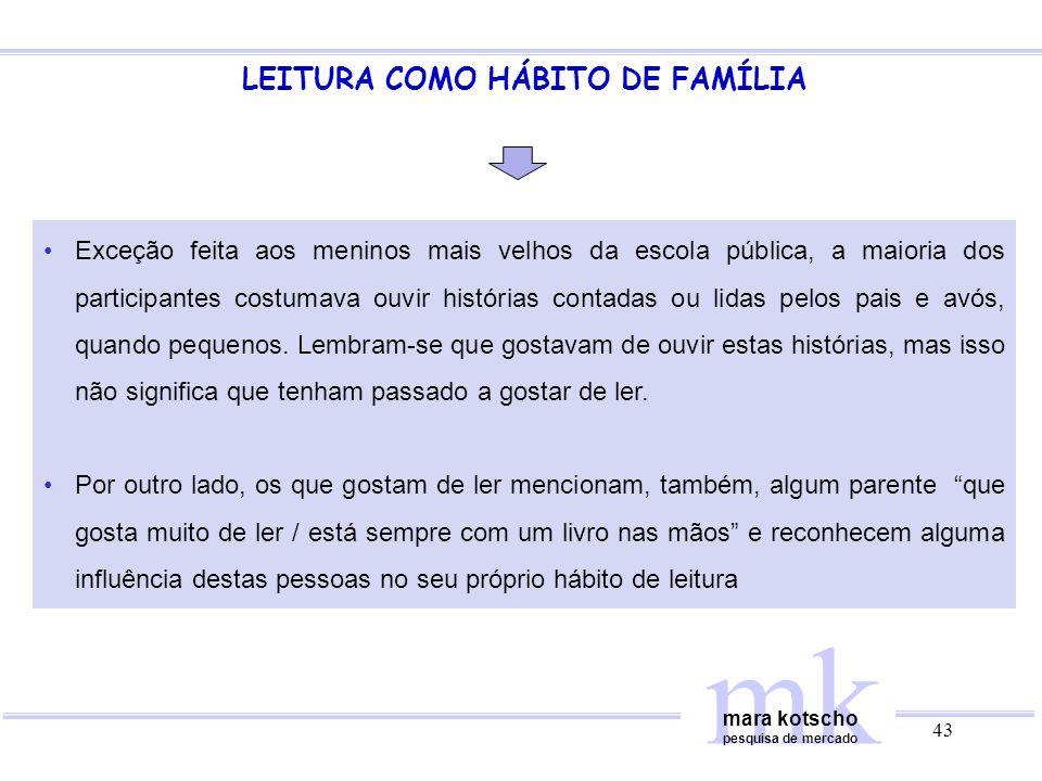LEITURA COMO HÁBITO DE FAMÍLIA