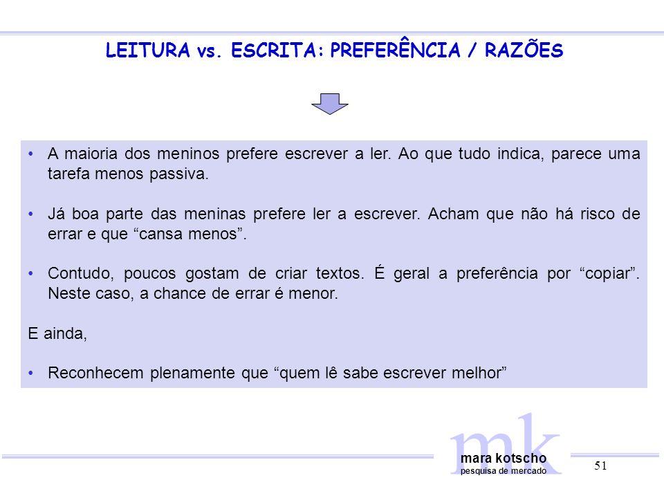 LEITURA vs. ESCRITA: PREFERÊNCIA / RAZÕES