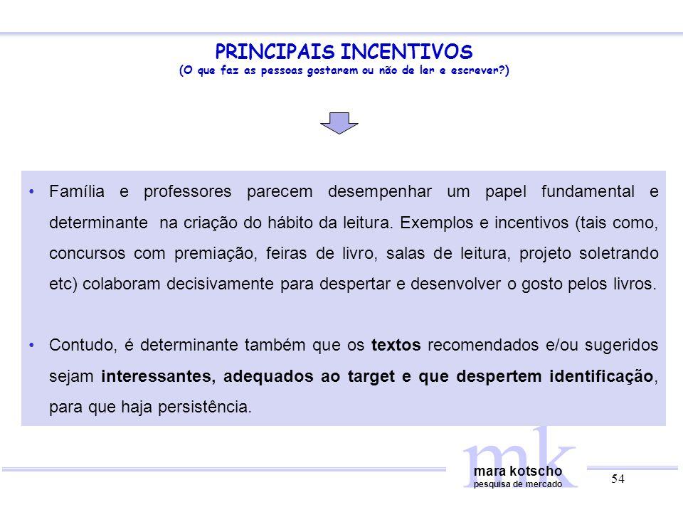 mk PRINCIPAIS INCENTIVOS
