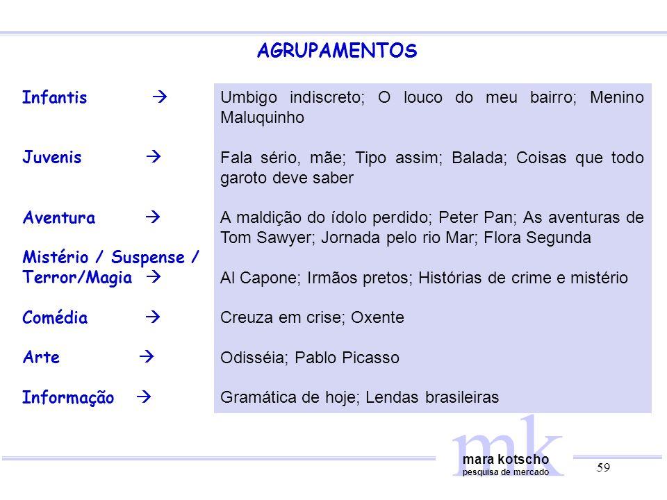 mk AGRUPAMENTOS Infantis  Juvenis  Aventura 