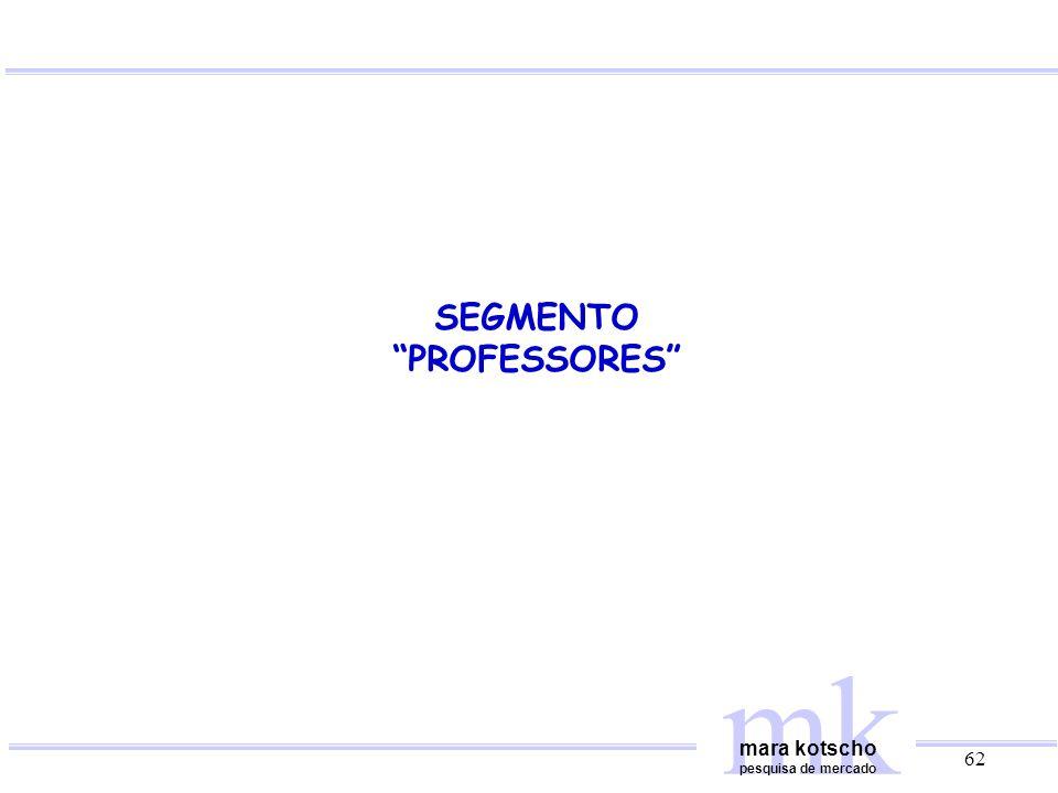 SEGMENTO PROFESSORES