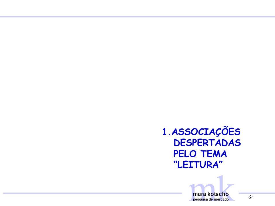 mk 1.ASSOCIAÇÕES DESPERTADAS PELO TEMA LEITURA mara kotscho 64
