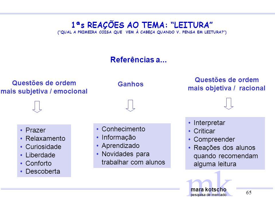 mk 1ªs REAÇÕES AO TEMA: LEITURA Referências a... Questões de ordem