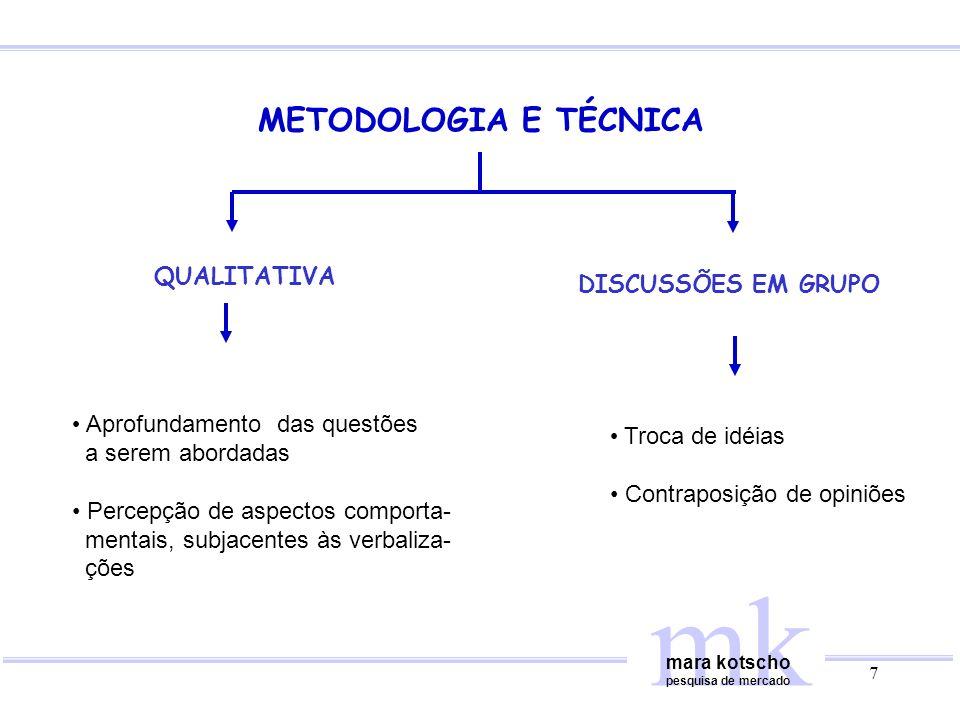 mk METODOLOGIA E TÉCNICA QUALITATIVA DISCUSSÕES EM GRUPO