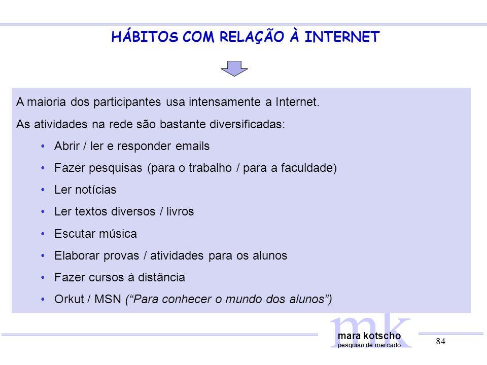 HÁBITOS COM RELAÇÃO À INTERNET