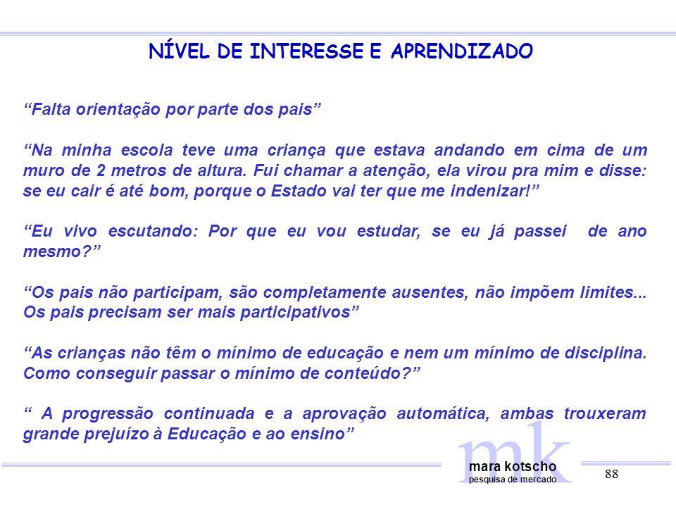 NÍVEL DE INTERESSE E APRENDIZADO