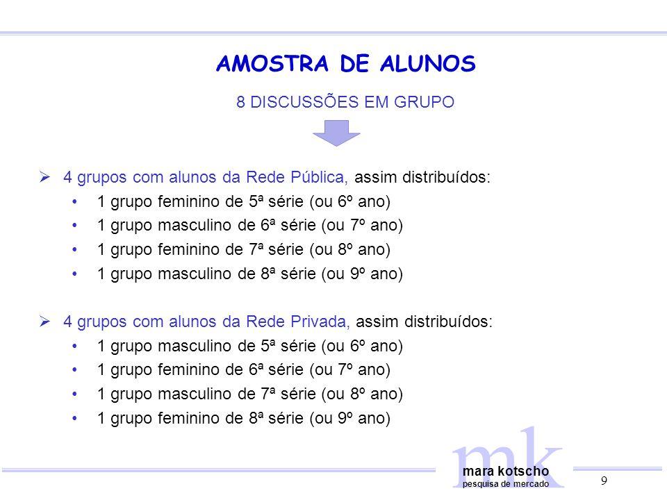 mk AMOSTRA DE ALUNOS 8 DISCUSSÕES EM GRUPO
