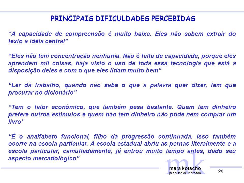 PRINCIPAIS DIFICULDADES PERCEBIDAS
