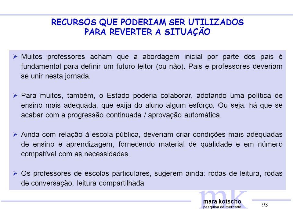 RECURSOS QUE PODERIAM SER UTILIZADOS PARA REVERTER A SITUAÇÃO