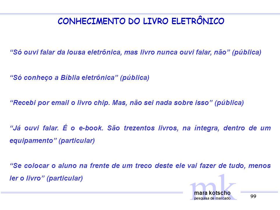CONHECIMENTO DO LIVRO ELETRÔNICO