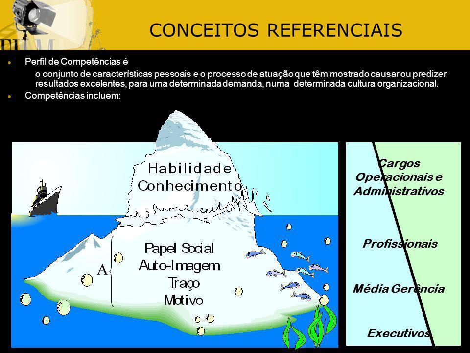 CONCEITOS REFERENCIAIS