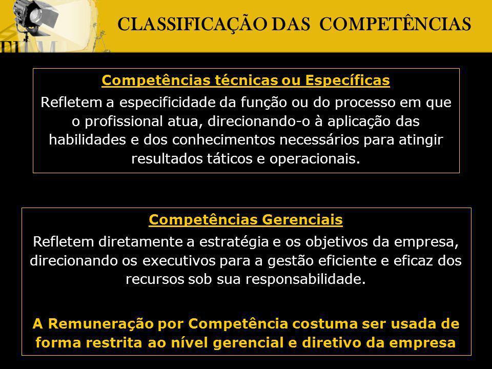 CLASSIFICAÇÃO DAS COMPETÊNCIAS
